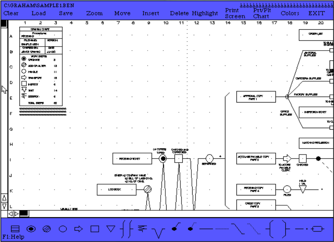 1990 version 1 dos - Software Process Mapping