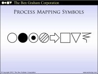 Process Mapping Symbols